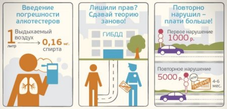 Автообзоры 2013