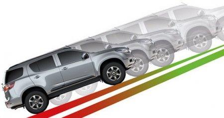 Принцип действия и устройство автомобильной системы помощи при подъеме